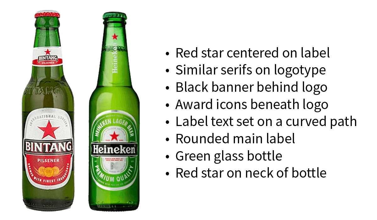 Pictures of Bintang and Heineken bottles.